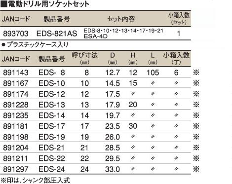 トップ工業 電動ドリル用ソケットセット eds 821as 電ドルソケット